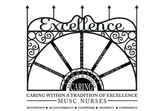Gate image that represents MUSC nursing's professional practice model.