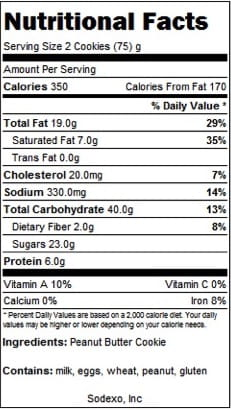 Peanut Butter Cookie Nutrition